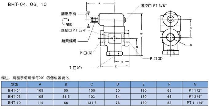 """安装型式 bh:先导式溢流阀 (加强型)  b:先导式溢流阀 04:16通径(1/2""""图片"""