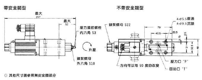 系列号码 规格 压力等级mpa 安全级 电液比例先导溢流阀 01: 3通径图片